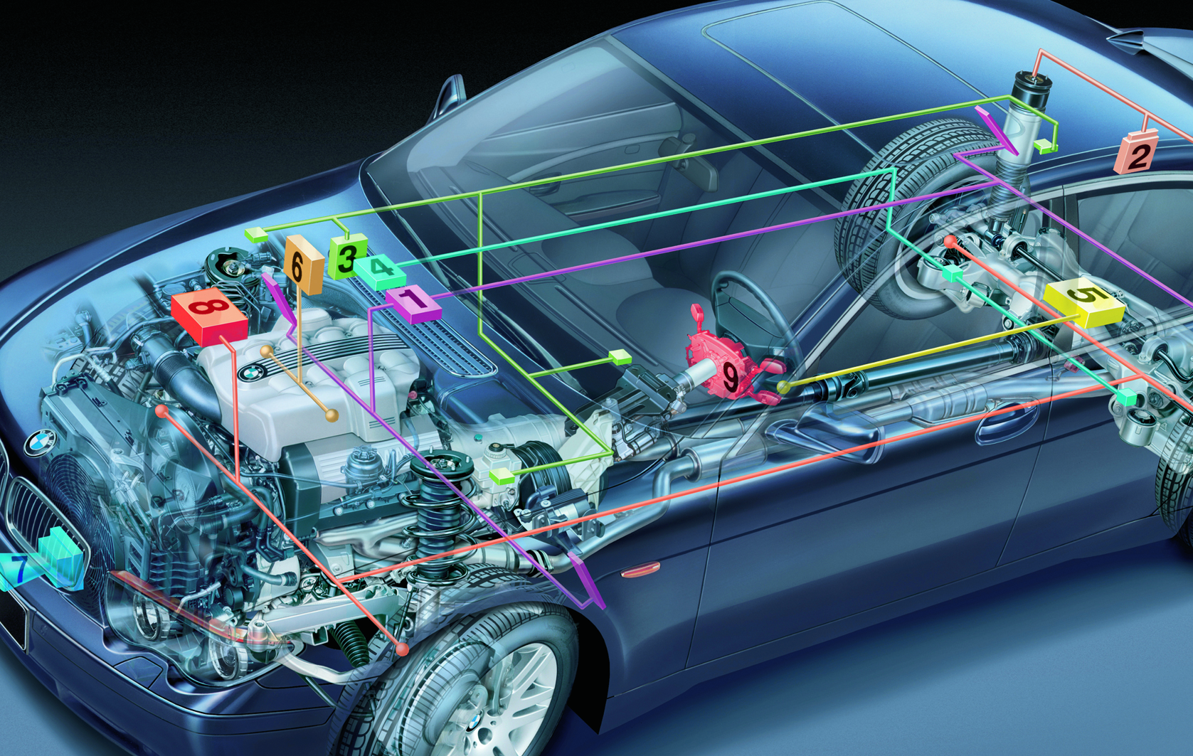 Automotive Electronics Diagnosis and Repair